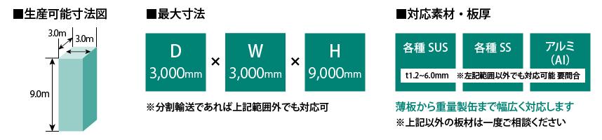生産可能寸法図、最大寸法、対応素材・板厚